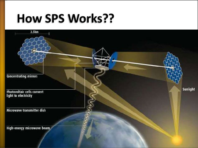 energia wireless trasmissione sps fotovoltaico